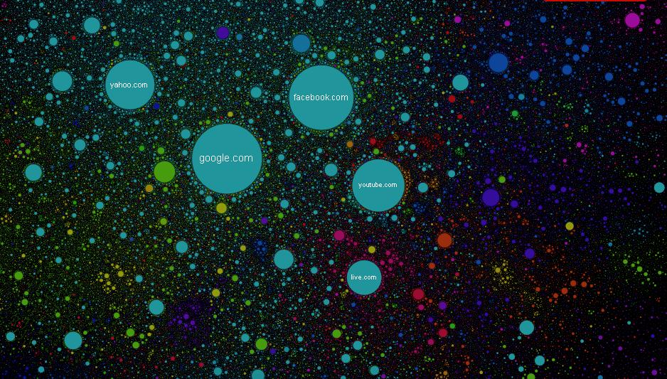 mapadainternet